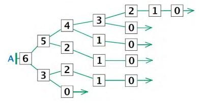 информатика 4 класс ответы т а рудченко