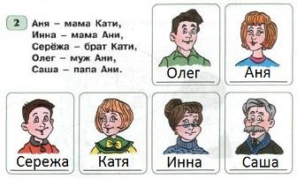 Аня - мама Кати