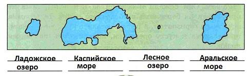 подпиши под каждым озером его название