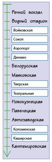 информатика, задача 217